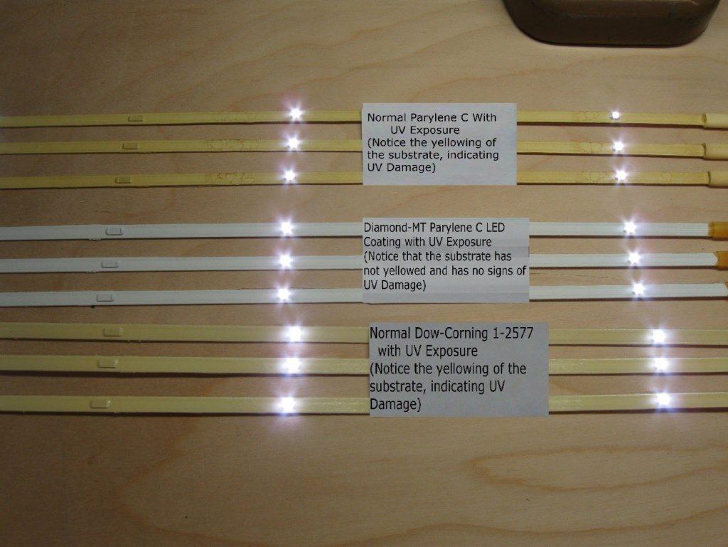 led-coating-comparison