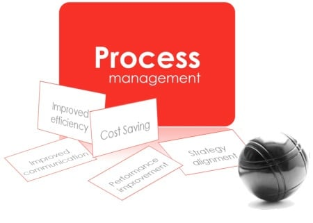 process-management