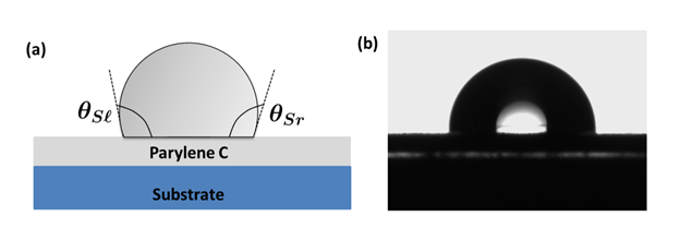 Schematic of a water droplet on a Parylene C surface (b) Photograph of a water droplet on the Parylene C film